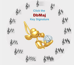 Click the Key Signature
